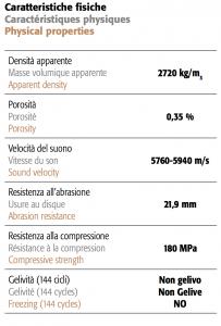 Data Sheet Ruoms